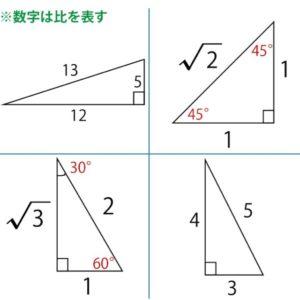 三平方の定理直角三角形
